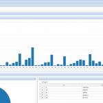 MongoDB-dashboard