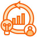 Database Index Manager