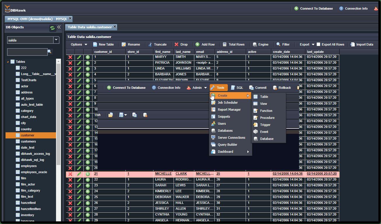 DBHawk for MySQL